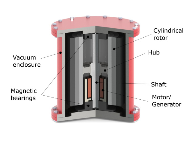 Rare Earth Magnets are Used Everyday, But What Are They?-U-Polemag